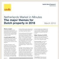 Netherlands Market in Minutes March 2016