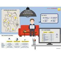 Essentials Flexible Workspaces in Deutschland