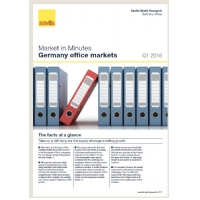 Market in Minutes Germany office markets Q1 2016
