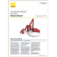 Investment Market monthly - Dezember 2016