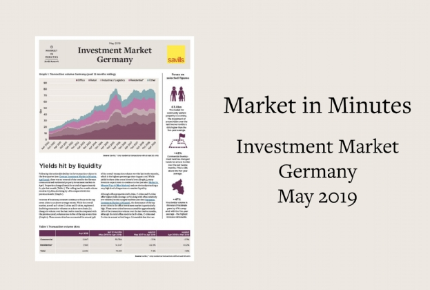 Market in Minutes Investment Market Germany May 2019
