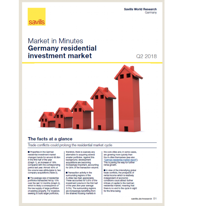 Market in Minutes Germany residential investment market