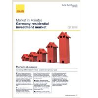 Market in Minutes Germany residential investment market Q2 2016