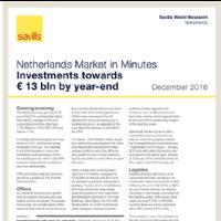 Netherlands Market in Minutes - December 2016