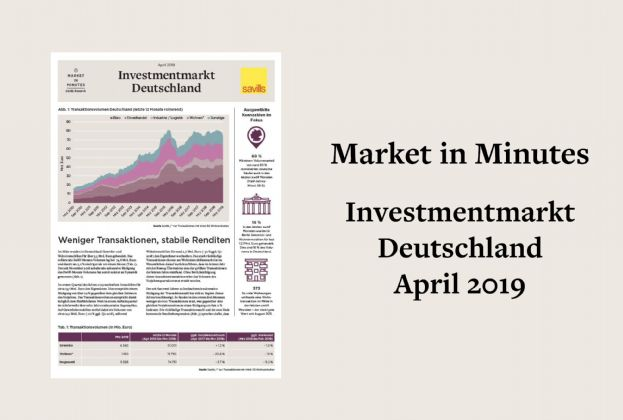 Market in Minutes Investmentmarkt Deutschland - April 2019
