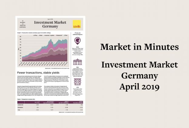 Market in Minutes - Investment Market Germany April 2019
