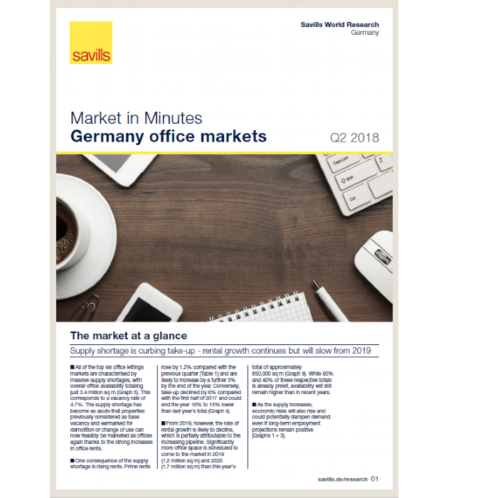 Market in Minutes Germany office markets Q2 2018