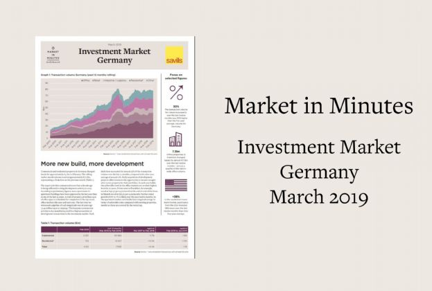 Market in Minutes Investment Market Germany March 2019