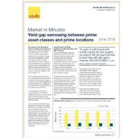 European Investment: Market in Minutes