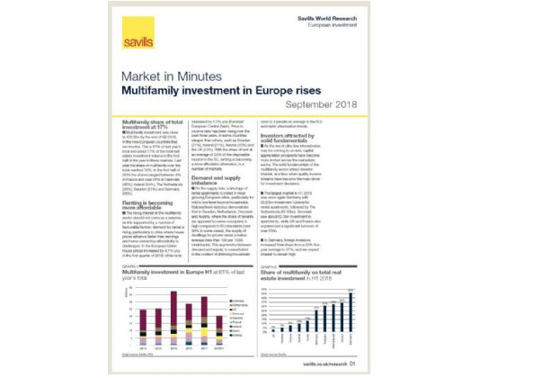 Market in minutes: Multifamily investment if Europe rises