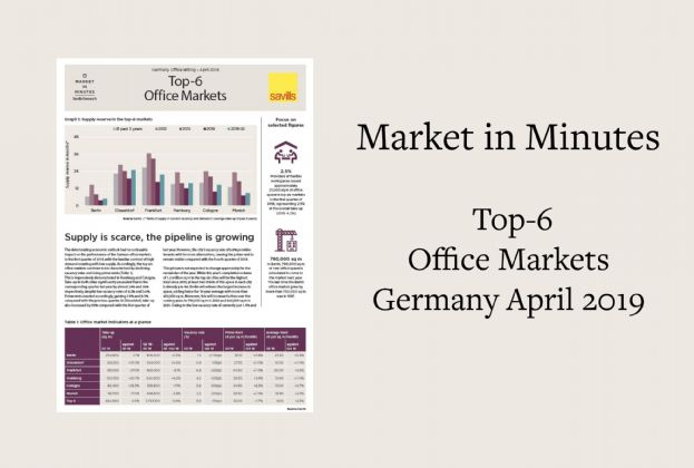 Market in Minutes Top-6 Office Markets Germany - April 2019