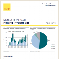 Market in Minutes Poland Investment April 2016