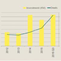 "Briefing note: Paris office market growing ""Tech"""