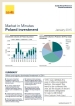 Poland Investment Market in Minutes January 2015