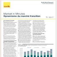 Dynamisme du marché francilien