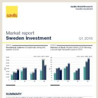 Swedish Market Report 2016 Q1