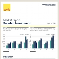 Swedish Market Report Q1 2016