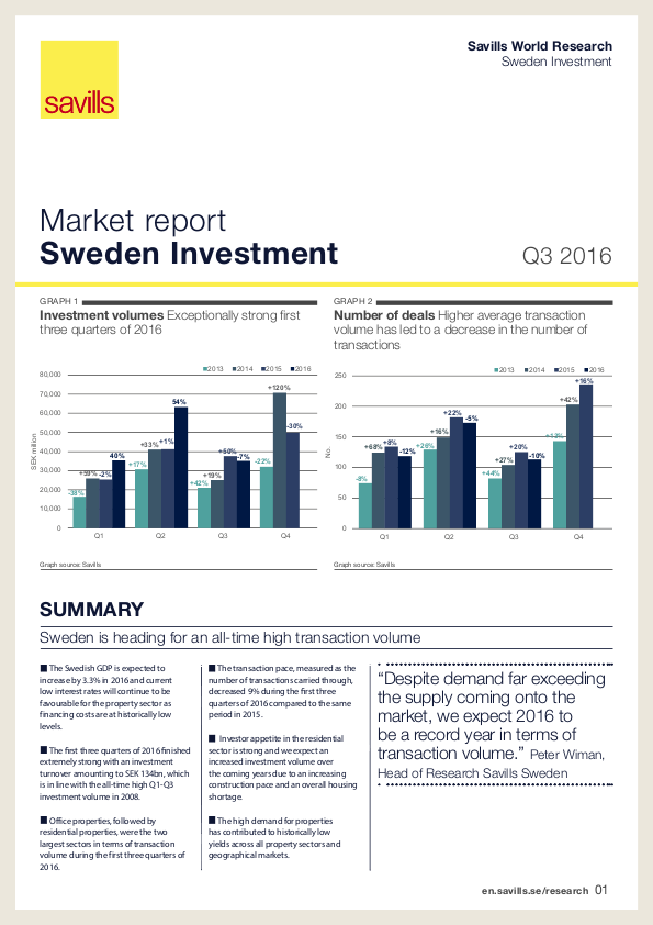 Market Report Sweden Investment Q3